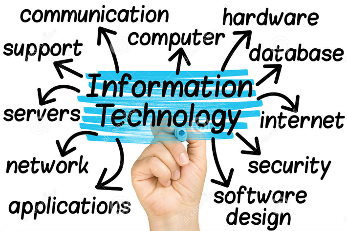 the information system implementation organisation information technology essay Technology may appear to be expensive at the implementation stage, but may  save money in the  the hiring of consultants to set up the new system and  ongoing maintenance and management costs  information technology  strategy.