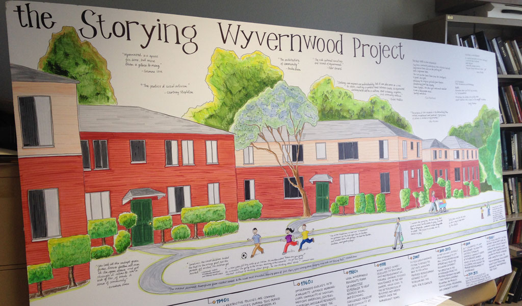 A graphic depiction of the Storying Wyvernwood project