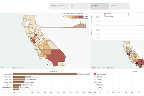 Screenshot of interactive dashboard showing COVID-19 cases in California