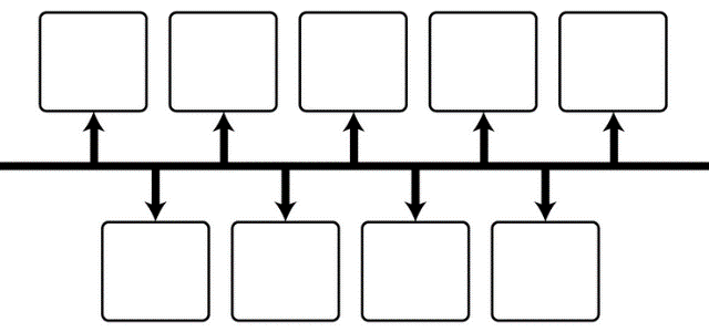 Time line with a horizontal line with nine boxes