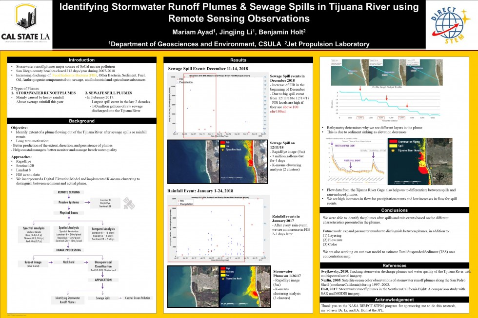 "Mariam Ayad, et al., CSULA: ""Identifying Stormwater Runoff Plumes & Sewage Spills in Tijuana River using Remote Sensing Observa"