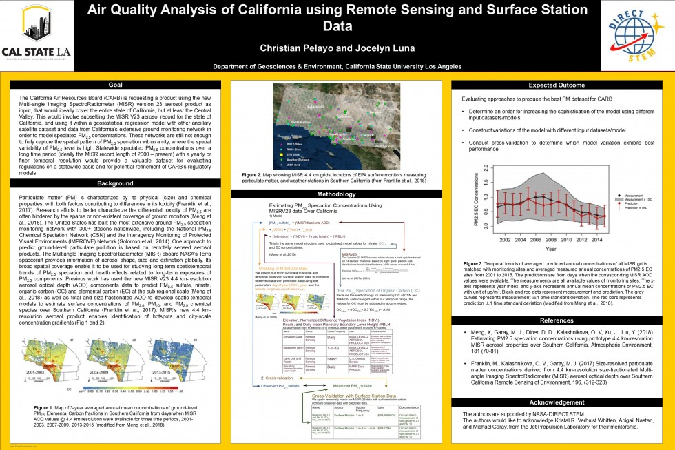 "Christian Pelayo, Jocelyn Luna, et al., CSULA ""Air Quality Analysis of California using Remote Sensing and Surface Station Dat"