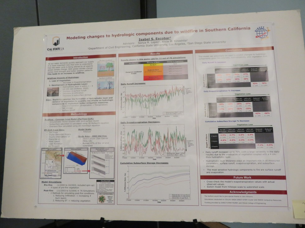 "Isabel Escobar, CSULA: ""Modeling Changes to Hydrologic Components Due to Wildfire in Southern  California"""