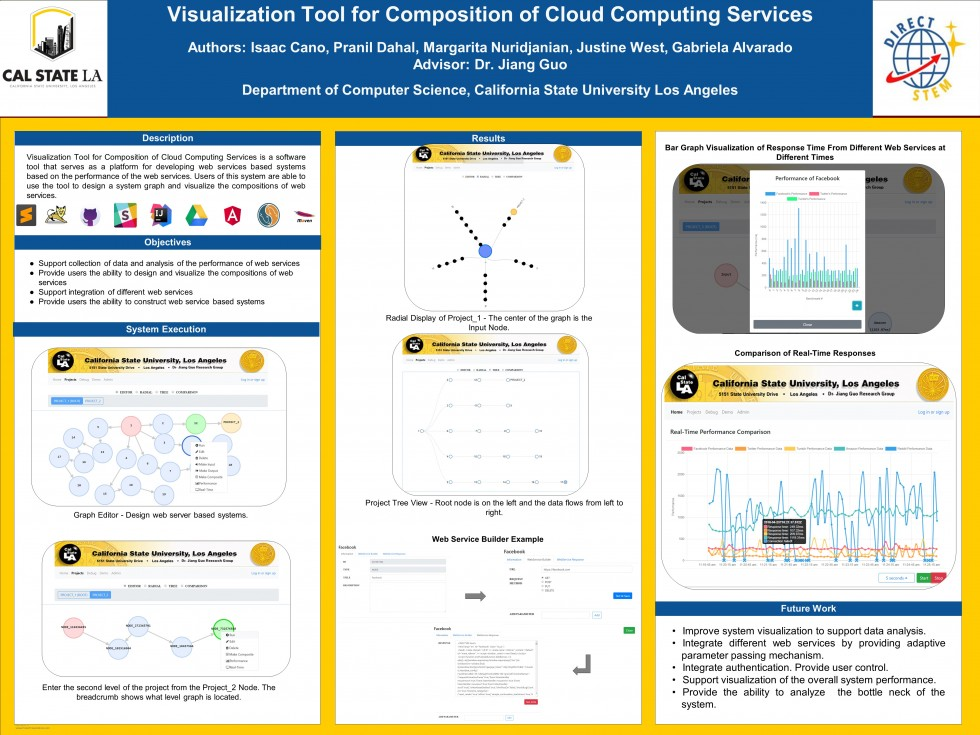 "Isaac Cano, et al., CSULA: ""Visualization Tool for the Composition of Cloud Computing Services."""