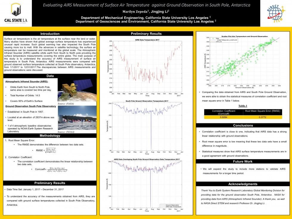 "Marilyn Zepeda, CSULA: ""Evaluating AIRS Measurement of Surface Air Temperature against Ground Observation in South Pole, Antarc"