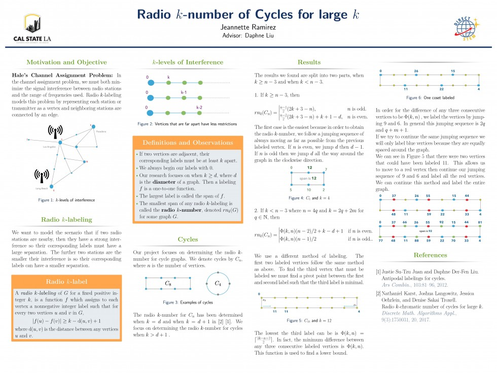 "Jeannette Ramirez, CSULA: ""Radio K-labeling for Cycle Graphs"""