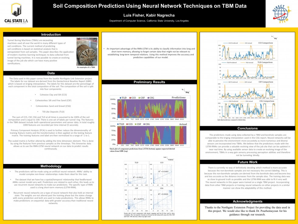 "Luis Fisher, et al., CSULA: ""Predicting Soil Composition Using Artificial Intelligence and Deep Learning"""