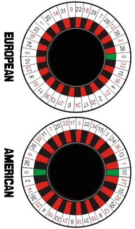 Roulette game free play